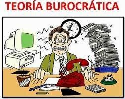 Teoría Burocrática Método centralizado en una Jerarquía
