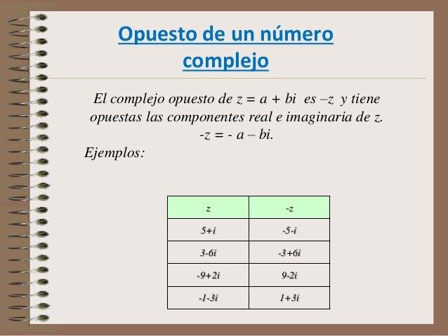 1.8.3 Opuestos de Números Complejos