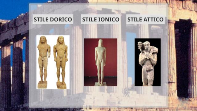 Le tre correnti scultoree