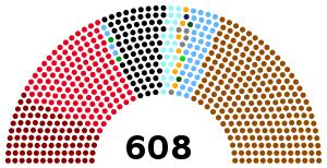 Elecciones de 1932