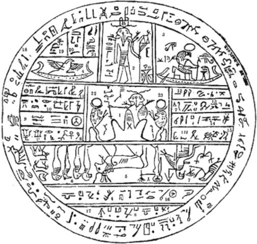 Egyptian papyri used by Joseph Smith Found