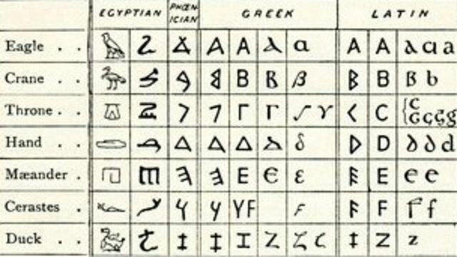 Lenguaje humano evolucionado