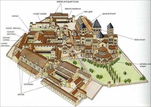 Fundação da abadia de Cluny