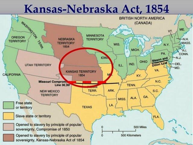 The Kansas-Nebraska Act/Bleeding Kansas