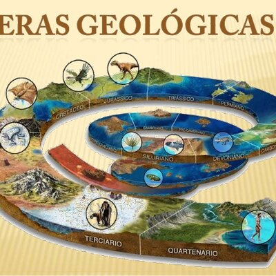 eras ecologicas timeline