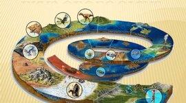 Las eras Geológicas  timeline