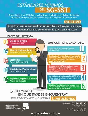 En Colombia- Resolución 0312