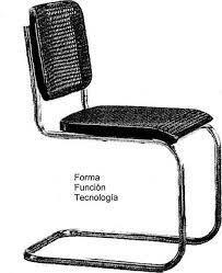 El diseño industrial en España: Primeras propuestas