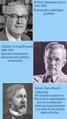 Escuela de la Teoría de la Organización (se inicia en 1946)