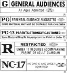 Movie rating system is introduced