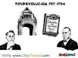 Relaciones internacionales en la posrevoluciòn