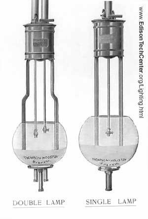 the arc lamp