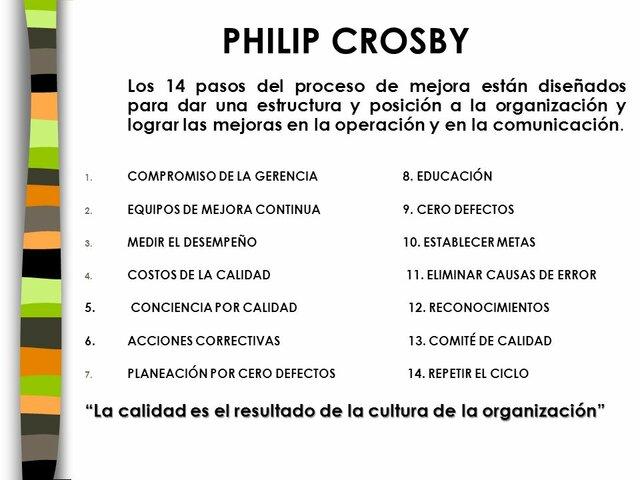 Los 14 pasos de la calidad de Crosby