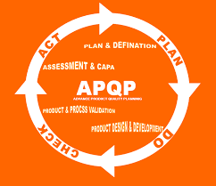 Advanced Product Quality Planning and Control Plan (APQP)