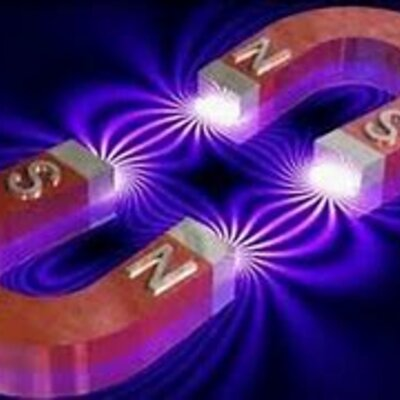 Aportaciones Electromagnetismo timeline
