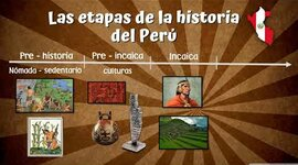 ETAPAS DE LA HISTORIA DEL PERU timeline