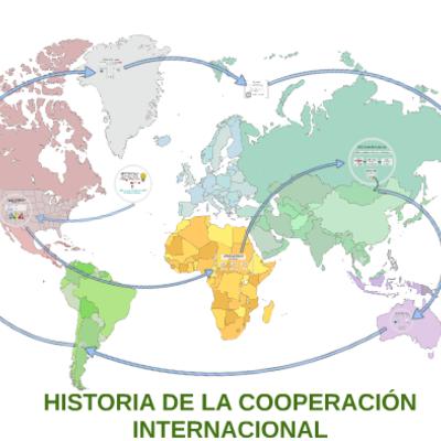 Historia de la cooperación internacional. timeline