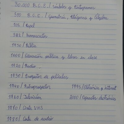 """""""HISTORIA DE LA TECNOLOGÍA EN LA EDUCACIÓN"""" timeline"""