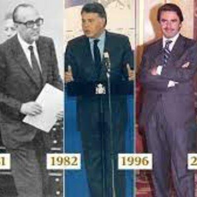Los gobiernos democráticos timeline