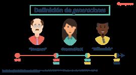 Cruzando Generaciones timeline