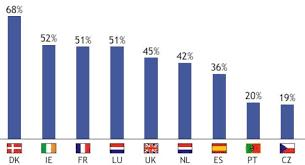 Referendum constitucion europea