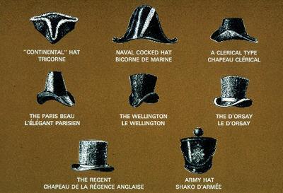 L'évolution du chapeau de castor
