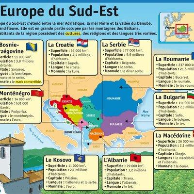 Books set in SE Europe timeline