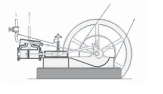 Máquina de vapor - James Watt