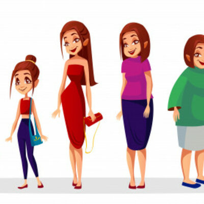 Diversidad generacional timeline