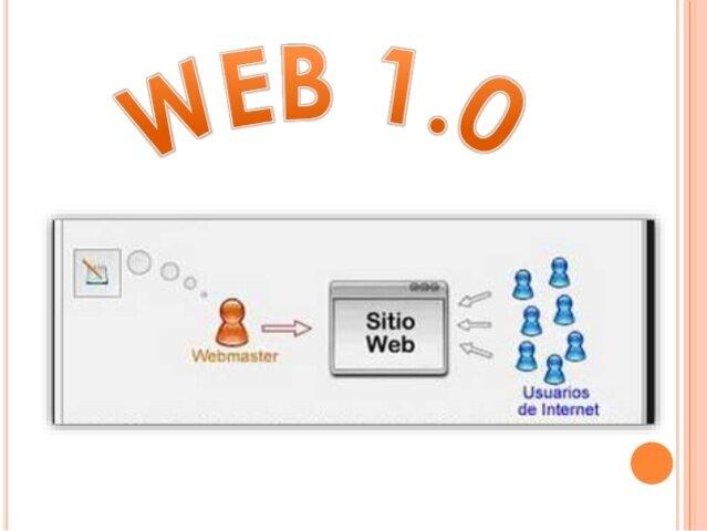 La información era solo generada solo por editores y Webmaster.