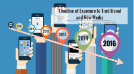 My Timeline of Exposure to Traditioal and New Media