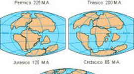 Reconstrucción de la teoría de los continentes timeline