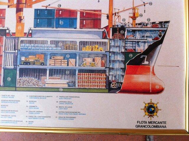 La Flota Mercante Grancolombiana