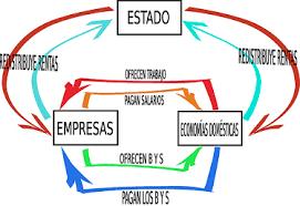 ESCUELA NEOCLASICA DE ECONOMIA TEORICA DE KEYNES