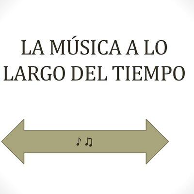 Trabajo MUSICA timeline