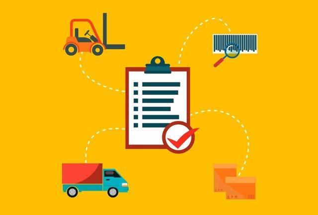 MRP II Planeación de Recursos de Manufactura