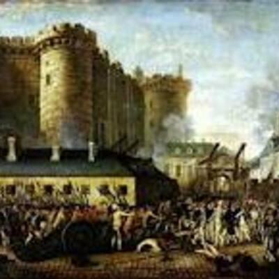 Revlución Francesa timeline