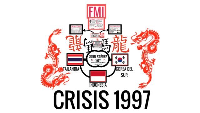 Crisis Asiática