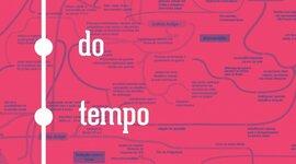 Minha linha do tempo - Carla Vitoria Meneghel Dias (802) timeline