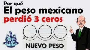 DEVALUACION DEL PESO 95'