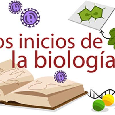 Antecedentes Históricos de la Biología timeline