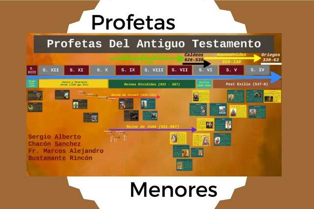 Tiempo de Elias, Eliseo, Amos, Jonas, Ezequias,