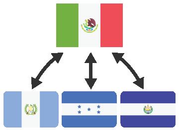 -Tratado de libre comercio México-Triangulo del norte