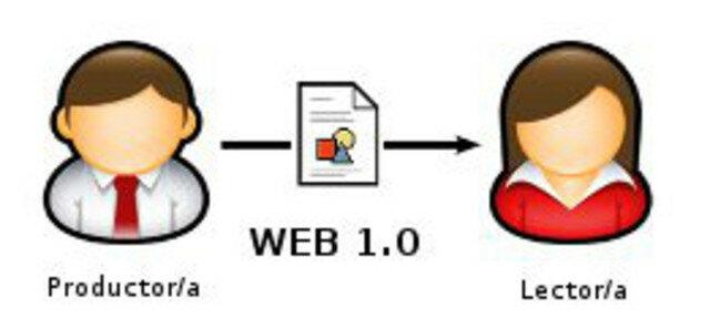 WEB 1.O