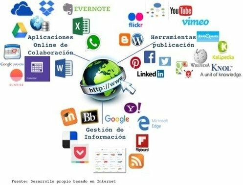 WEB 3.O