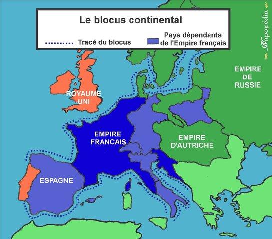 Fin du blocus continental