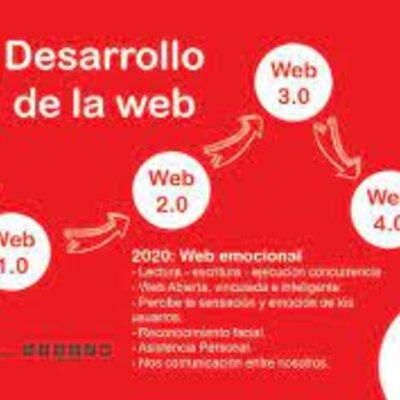 Web 1.0 a la Web 5.0 timeline