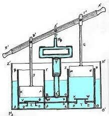 Primera Máquina Autocontroladora