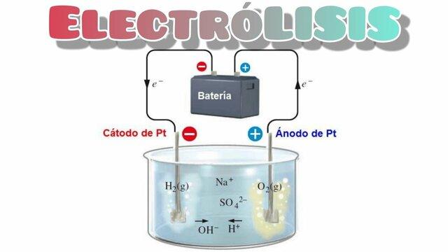 ELECTROSIS