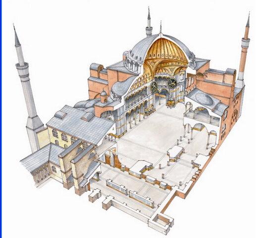 Construcció  de santa sofia